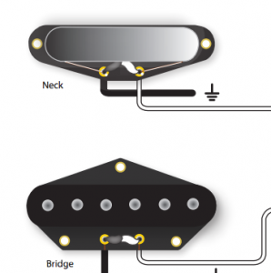 Tele® Diagram