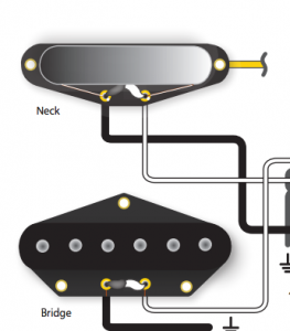Tele® 4-way Diagram