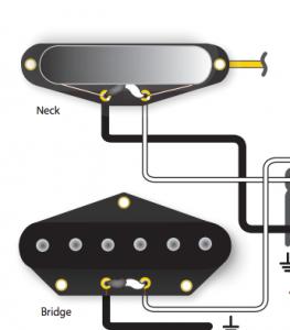Tele® 4-way Diagram